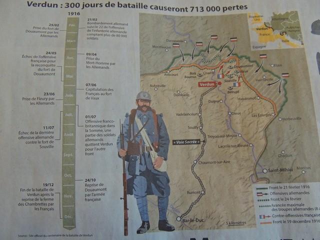 Verdun : 300 jours de bataille